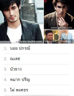 actor2013