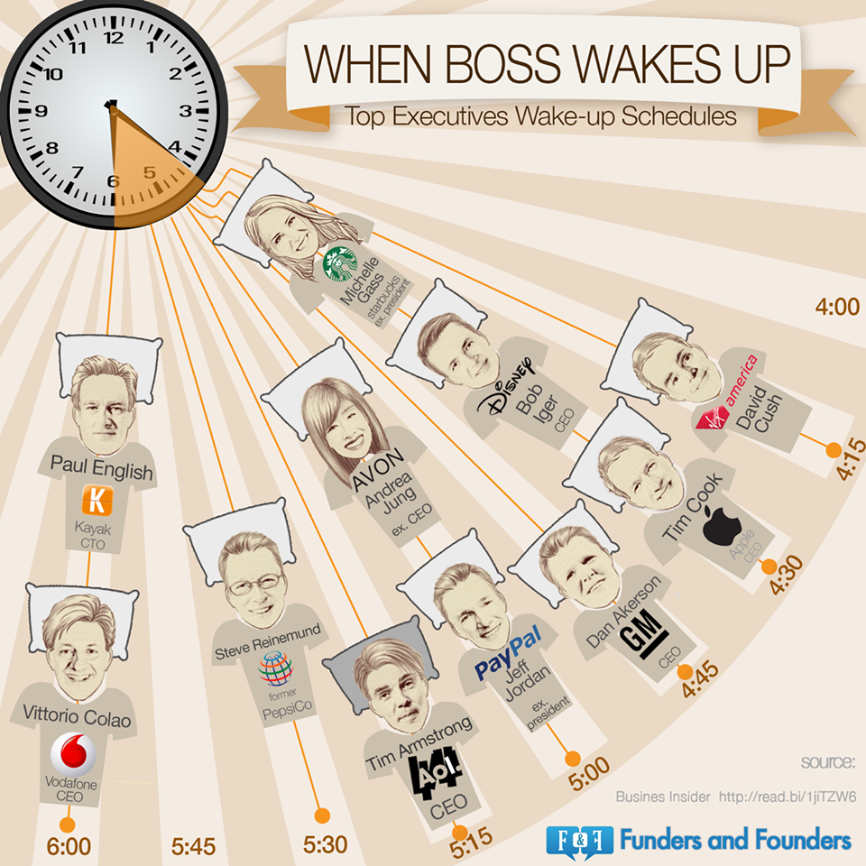 when boss wakes up