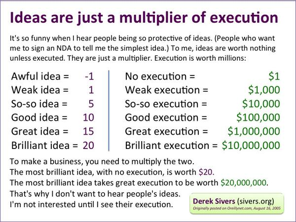 idea-multiplier